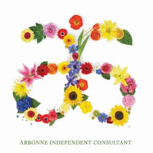 Arbonne Botanical Skincare Range from Nourish Body and Mind Australia